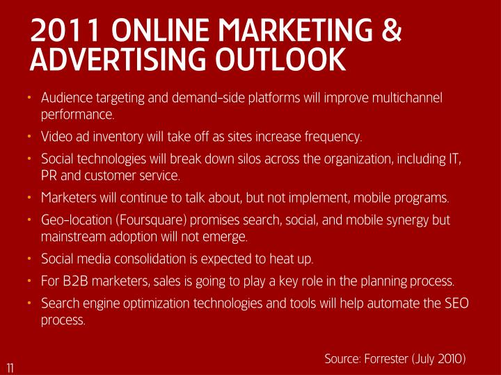 2011 Online marketing & Advertising outlook