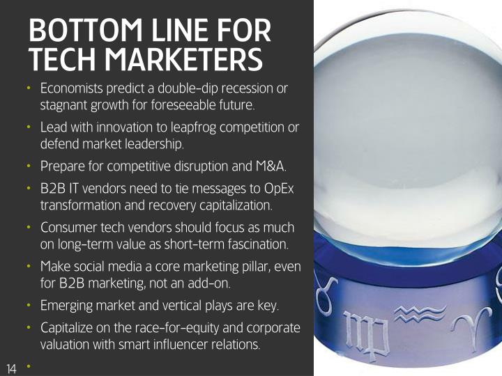 Bottom Line for Tech Marketers