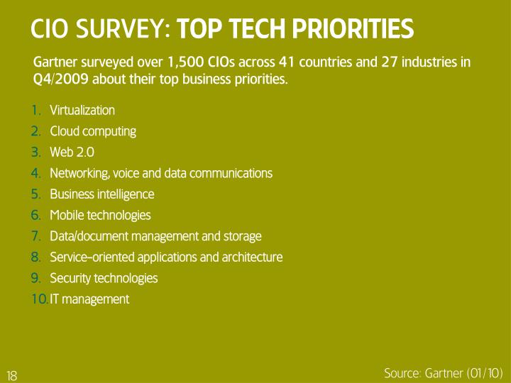 CIO survey:
