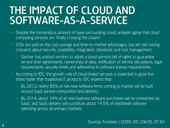 The impact of cloud and software-as-a-service