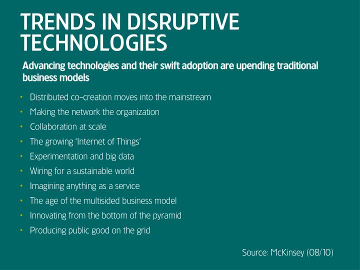 Trends in Disruptive technologies