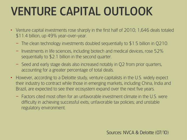 Venture capital outlook