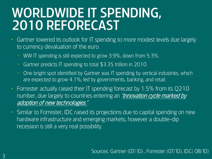 Worldwide IT Spending,