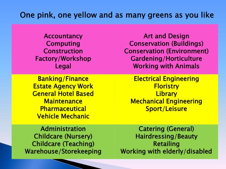 One pink, one yellow and as many greens as you like