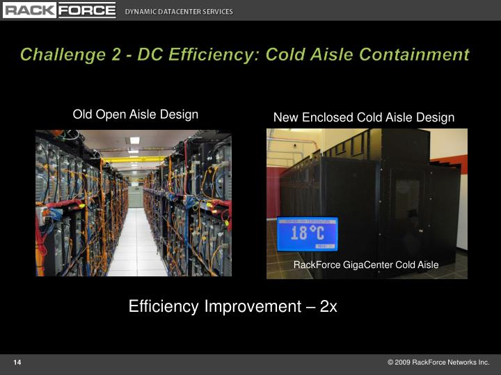 Challenge 2 - DC Efficiency: Cold Aisle Containment