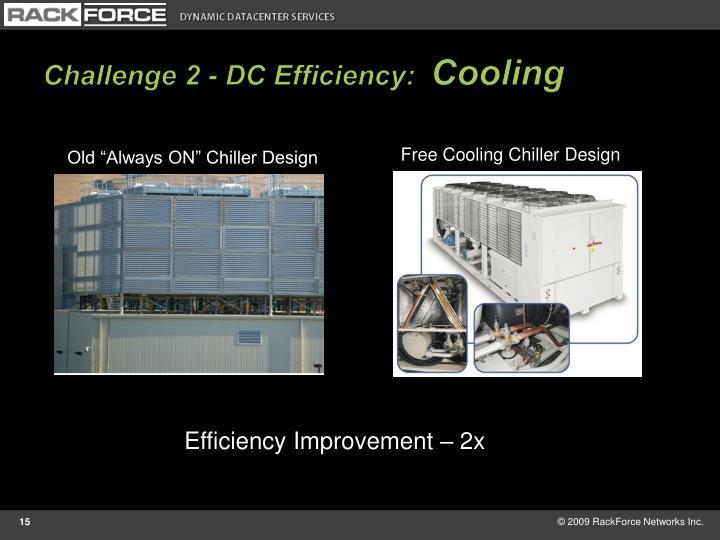Challenge 2 - DC Efficiency: