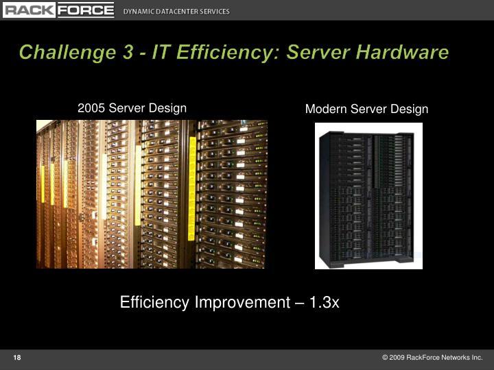 Challenge 3 - IT Efficiency: Server Hardware