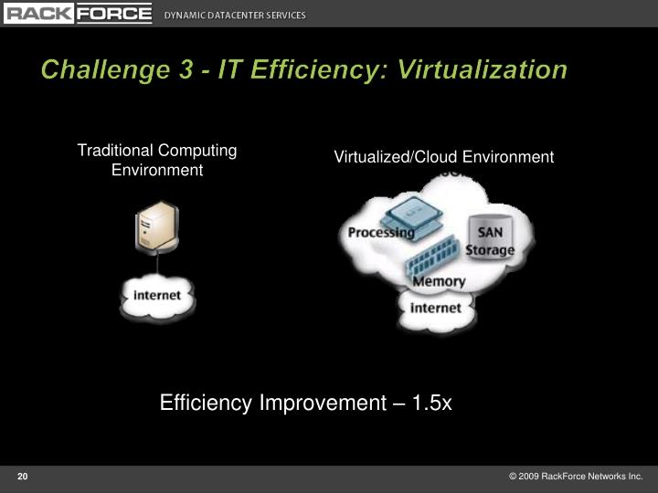 Challenge 3 - IT Efficiency: Virtualization