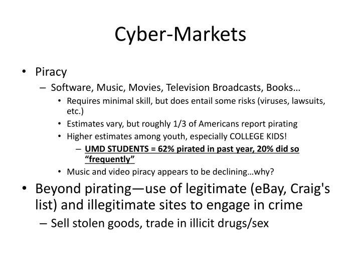 Cyber-Markets