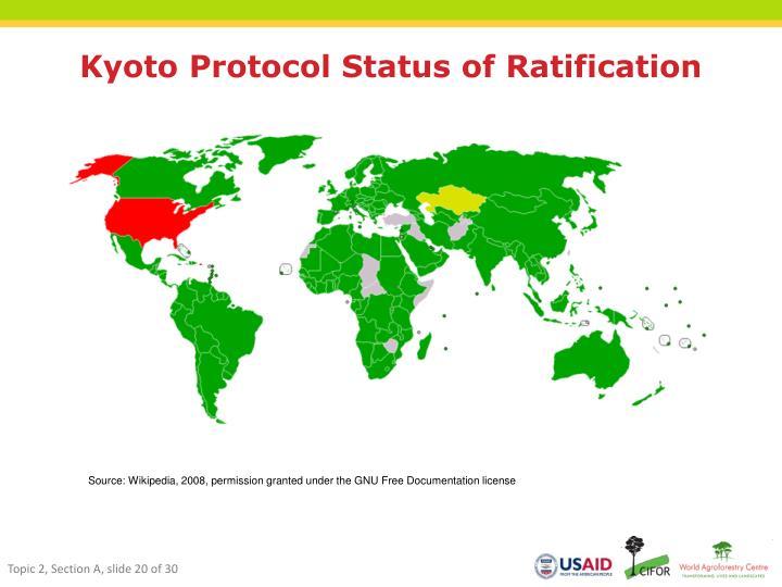 Kyoto Protocol Status of Ratification