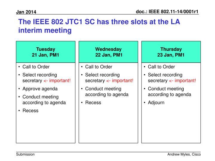 The IEEE 802 JTC1 SC has three slots at the LA interim meeting