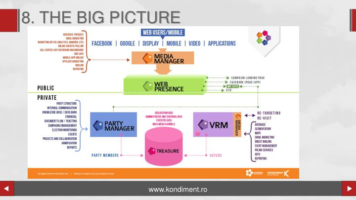 8. THE BIG PICTURE