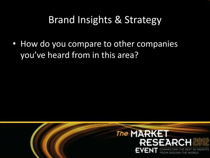 Brand Insights & Strategy
