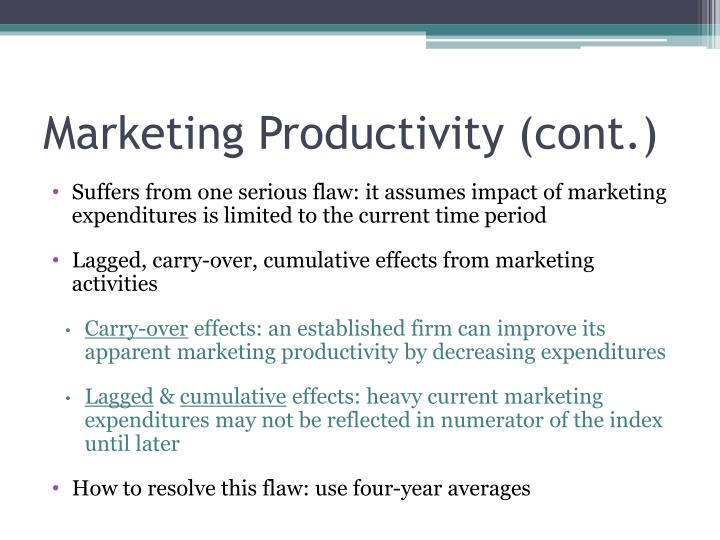 Marketing Productivity (cont.)