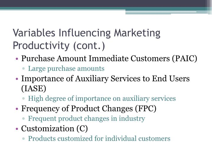 Variables Influencing Marketing Productivity (cont.)