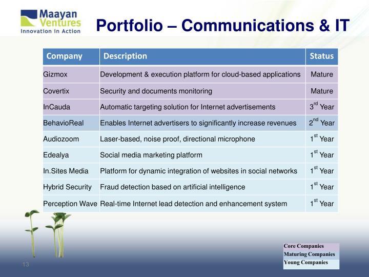 Portfolio – Communications & IT