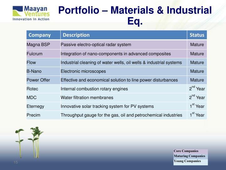 Portfolio – Materials & Industrial Eq.