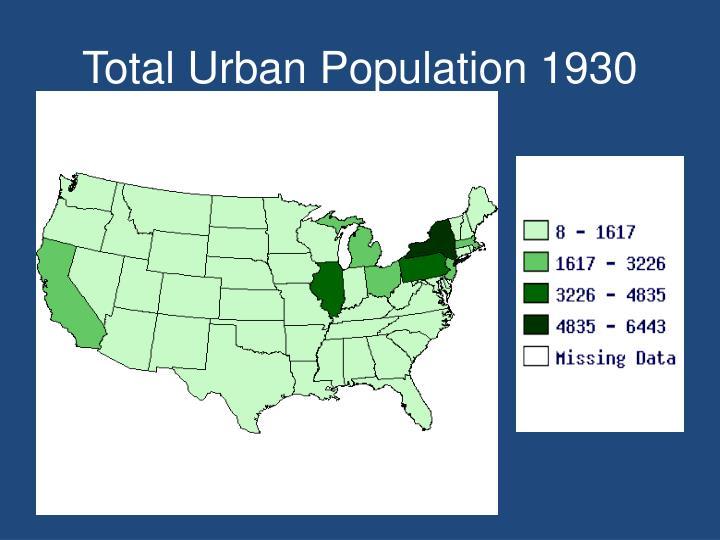 Total Urban Population 1930