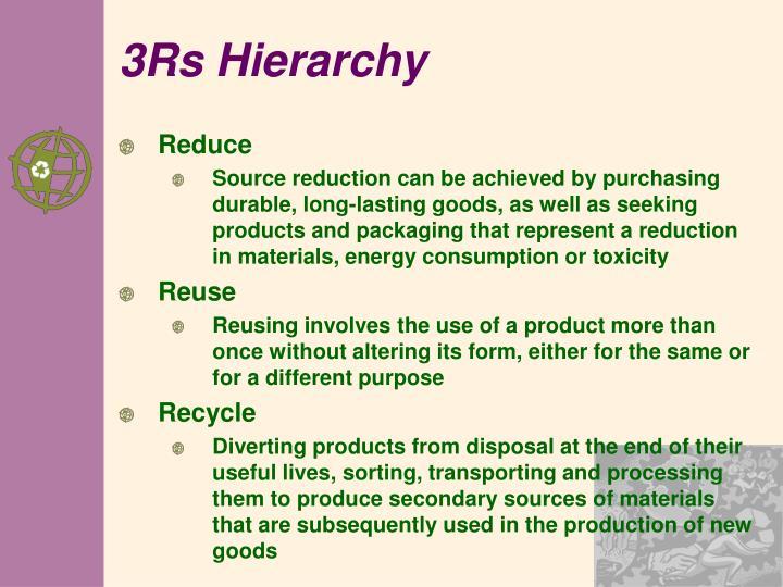 3Rs Hierarchy