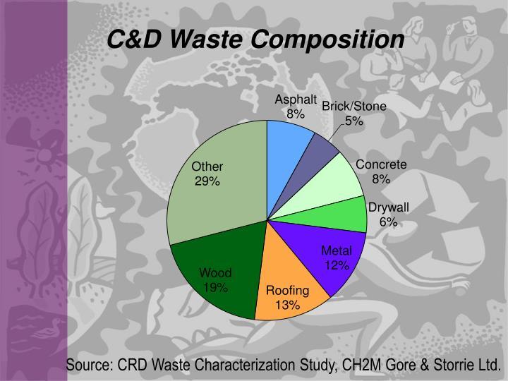 C&D Waste Composition