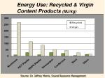energy use recycled virgin content products mj kg