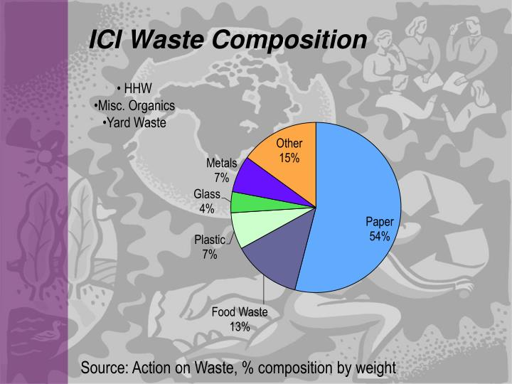 ICI Waste Composition