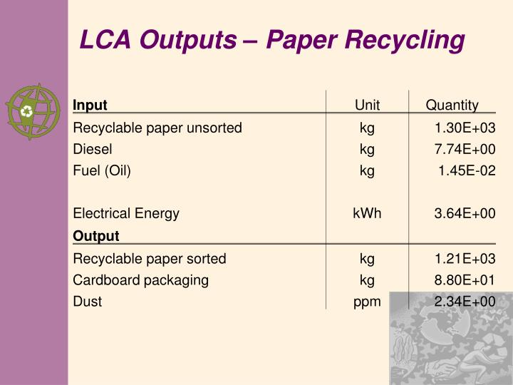 LCA Outputs – Paper Recycling
