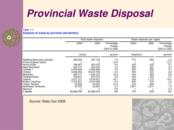 Provincial Waste Disposal