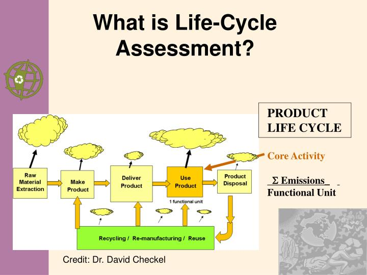 What is Life-Cycle Assessment?