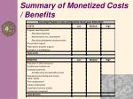 summary of monetized costs benefits