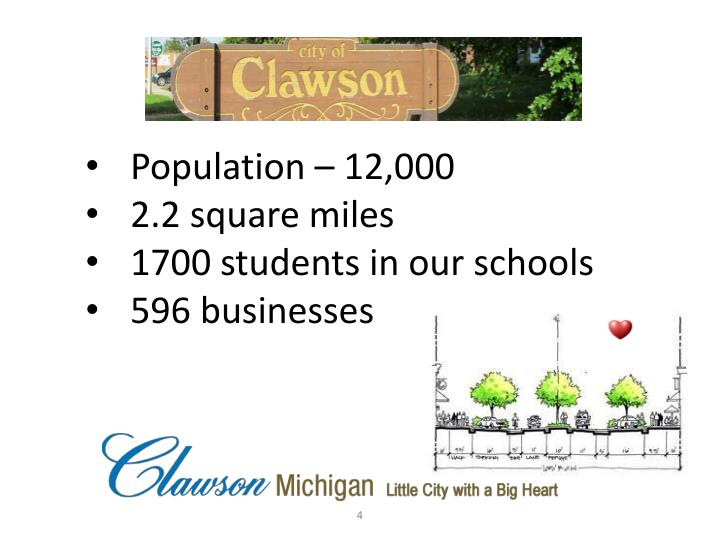 Population – 12,000