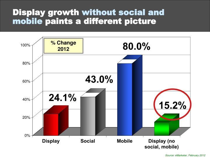 Display growth