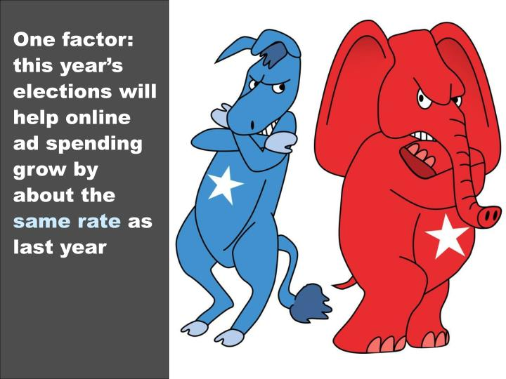 One factor: this year's elections will help online ad spending grow by about the