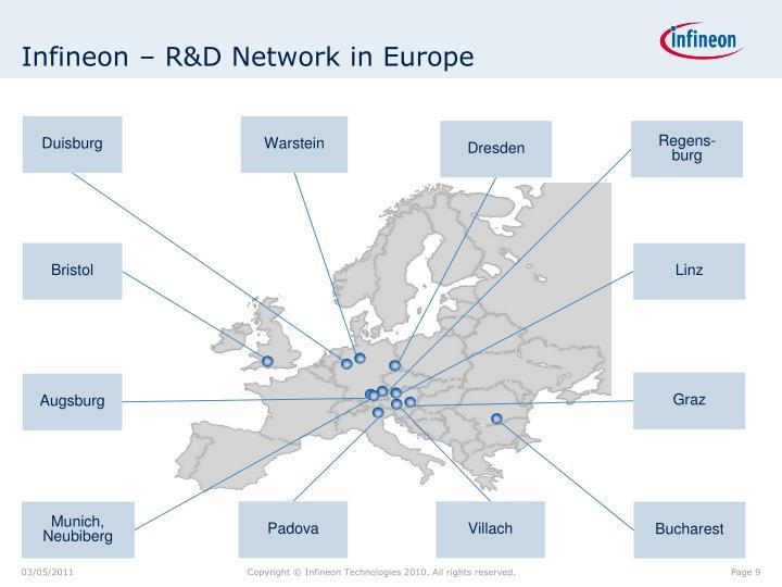 Infineon – R&D Network in Europe