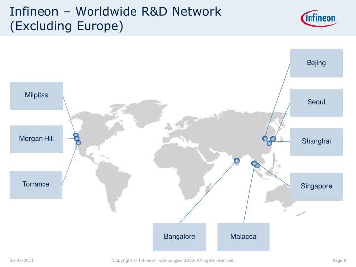 Infineon – Worldwide R&D Network