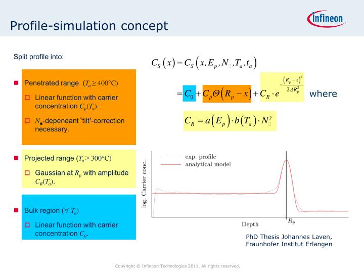 Profile-simulation concept