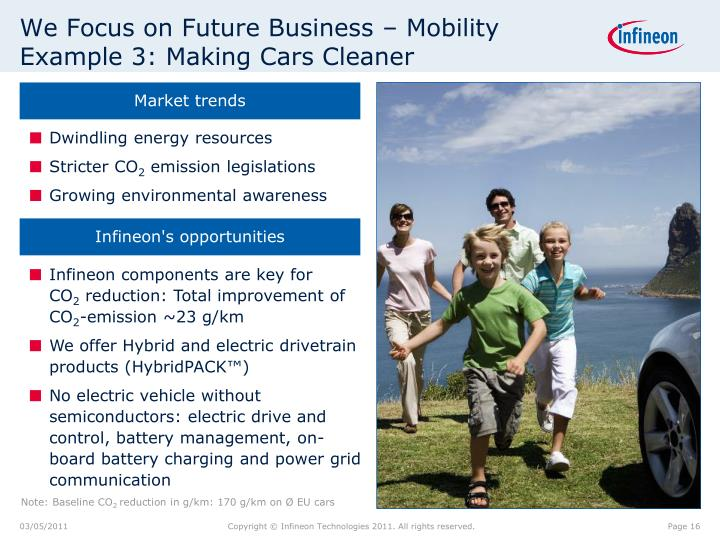 We Focus on Future Business – Mobility
