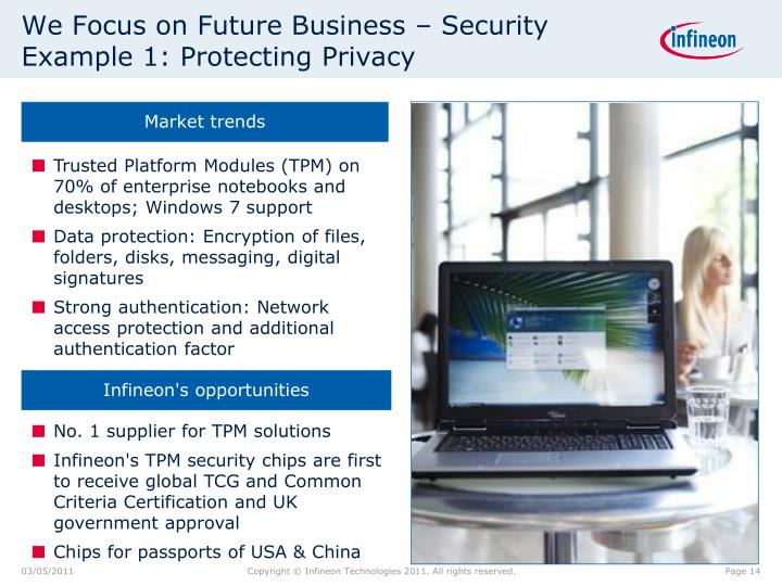 We Focus on Future Business – Security