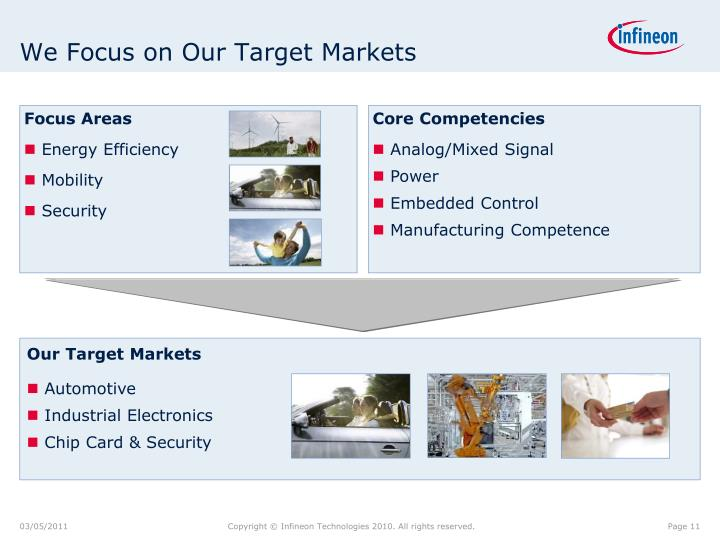 We Focus on Our Target Markets