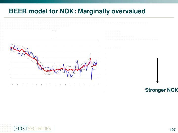 BEER model for NOK: Marginally overvalued