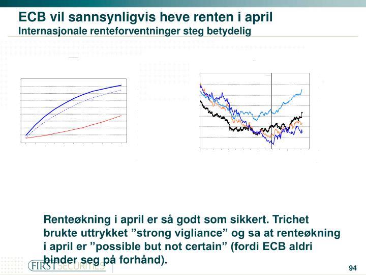 ECB vil sannsynligvis heve renten i april