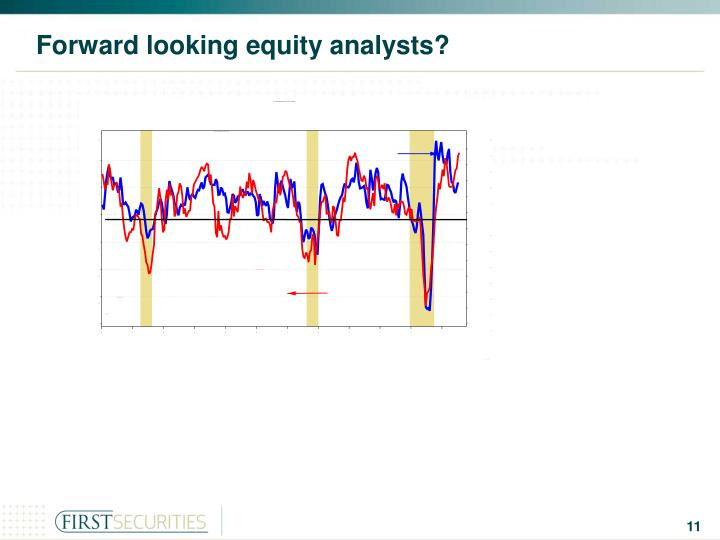 Forward looking equity analysts?
