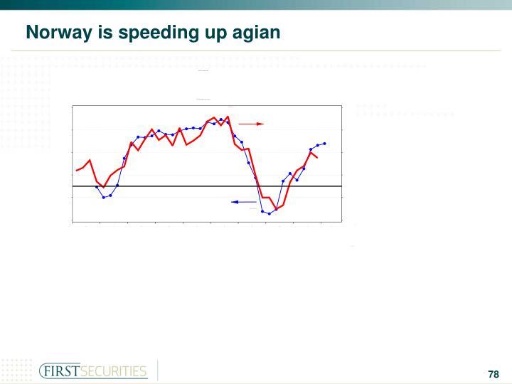 Norway is speeding up agian