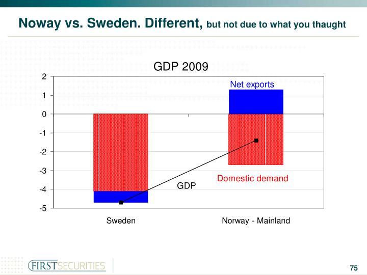 Noway vs. Sweden. Different,