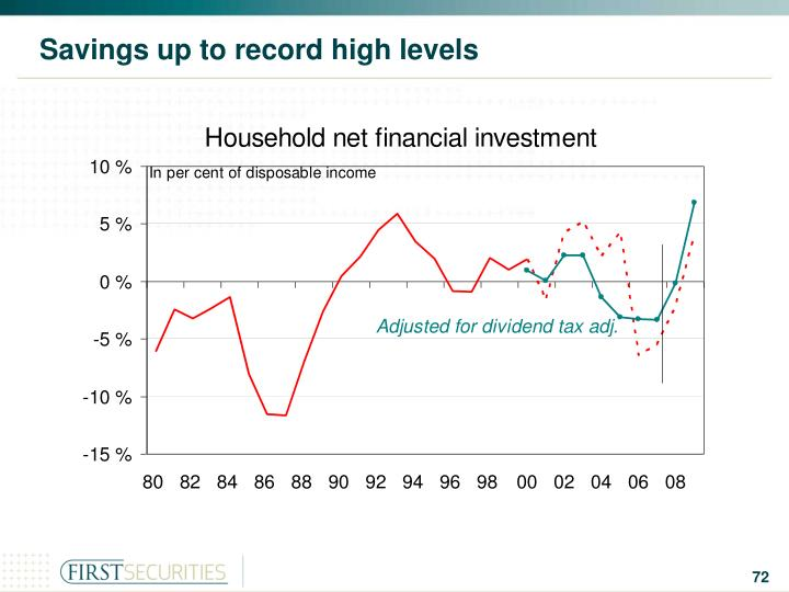 Savings up to record high levels
