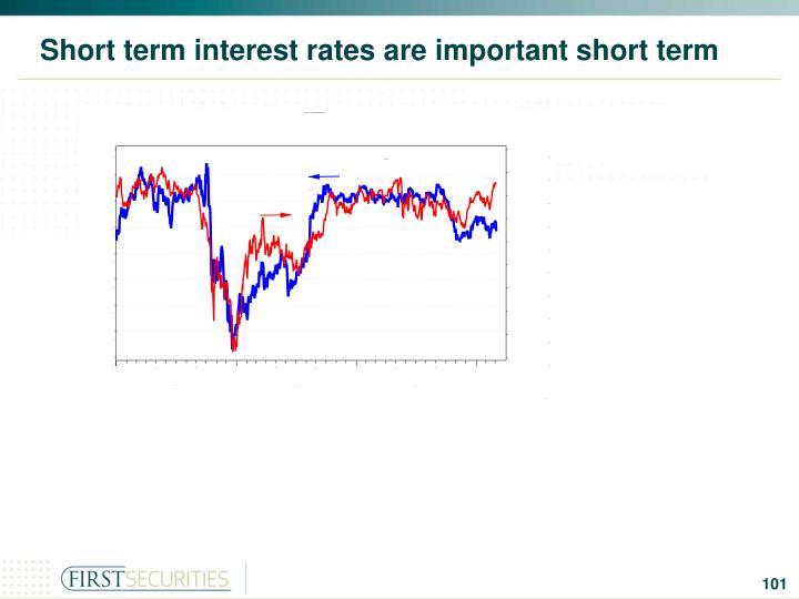 Short term interest rates are important short term