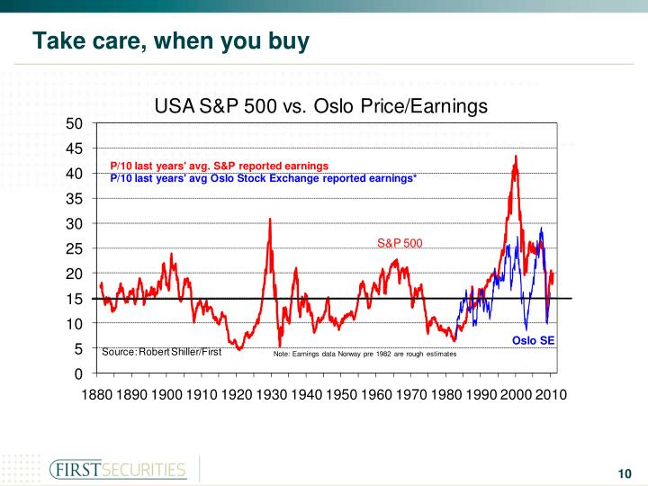 Take care, when you buy