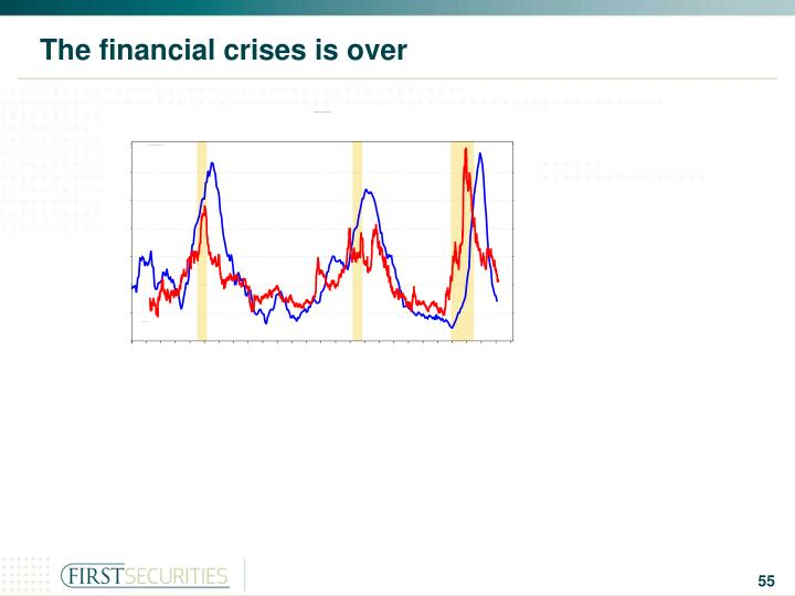 The financial crises is over