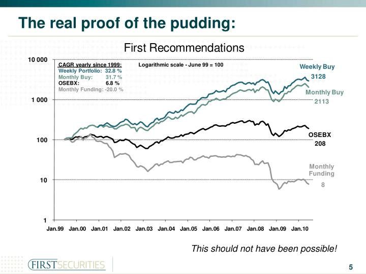 The real proof of the pudding:
