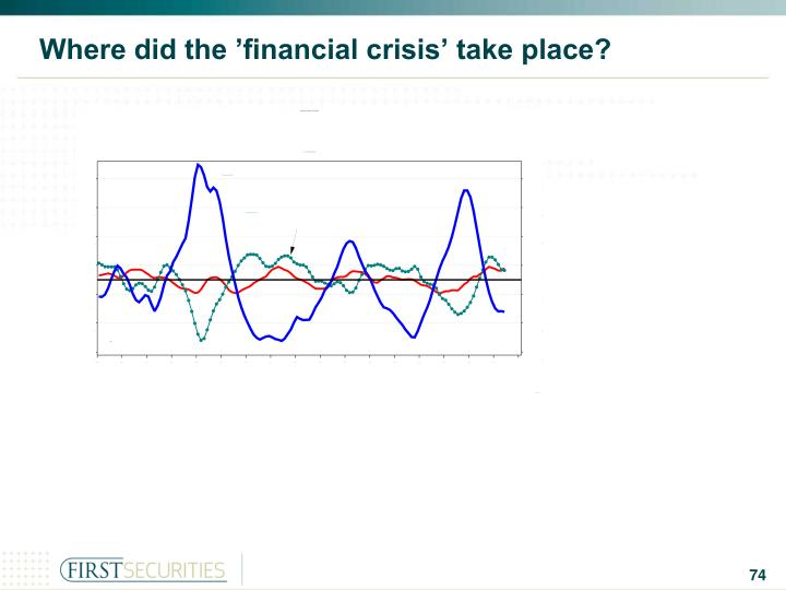 Where did the 'financial crisis' take place?